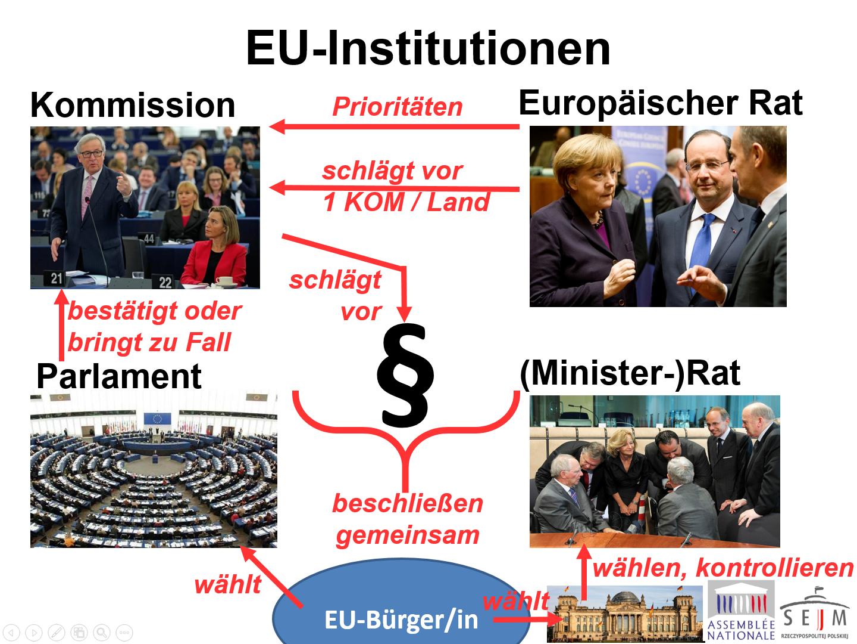 EU-Institutionen und wie sie interagieren: Die Präsentation startet von den wichtigsten Institutionen, zeigt die Probleme auf und erklärt dann, wie der Finanzminister sie lösen helfen kann.