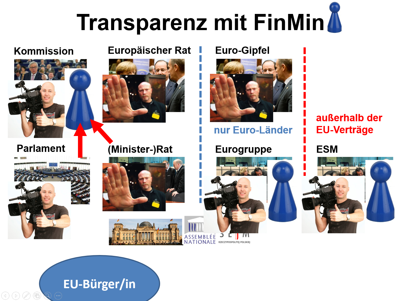 Mehr Transparenz mit einem Euro-Finanzminister: Eurogruppe und ESM werden durch öffentliche Parlamentsdebatten transparenter