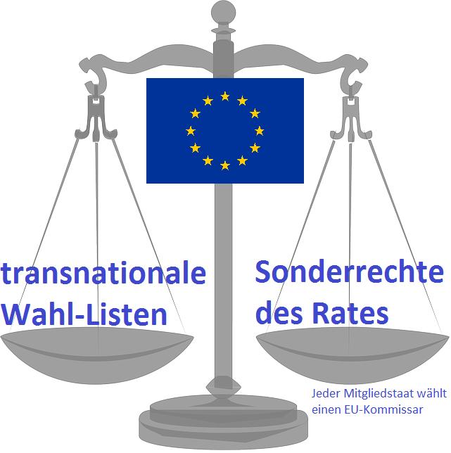 transnationale Listen sind notwendiges Gegengewicht zum Sonderrecht des Rates